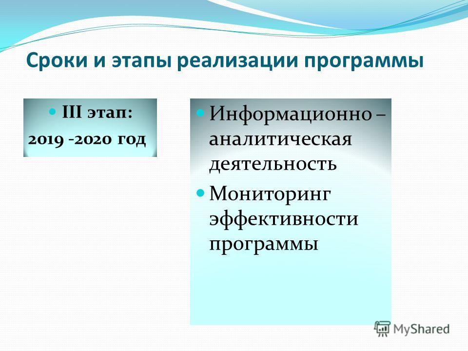Сроки и этапы реализации программы III этап: 2019 -2020 год Информационно – аналитическая деятельность Мониторинг эффективности программы