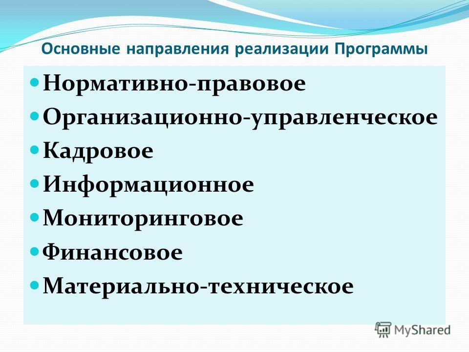 Основные направления реализации Программы Нормативно-правовое Организационно-управленческое Кадровое Информационное Мониторинговое Финансовое Материально-техническое