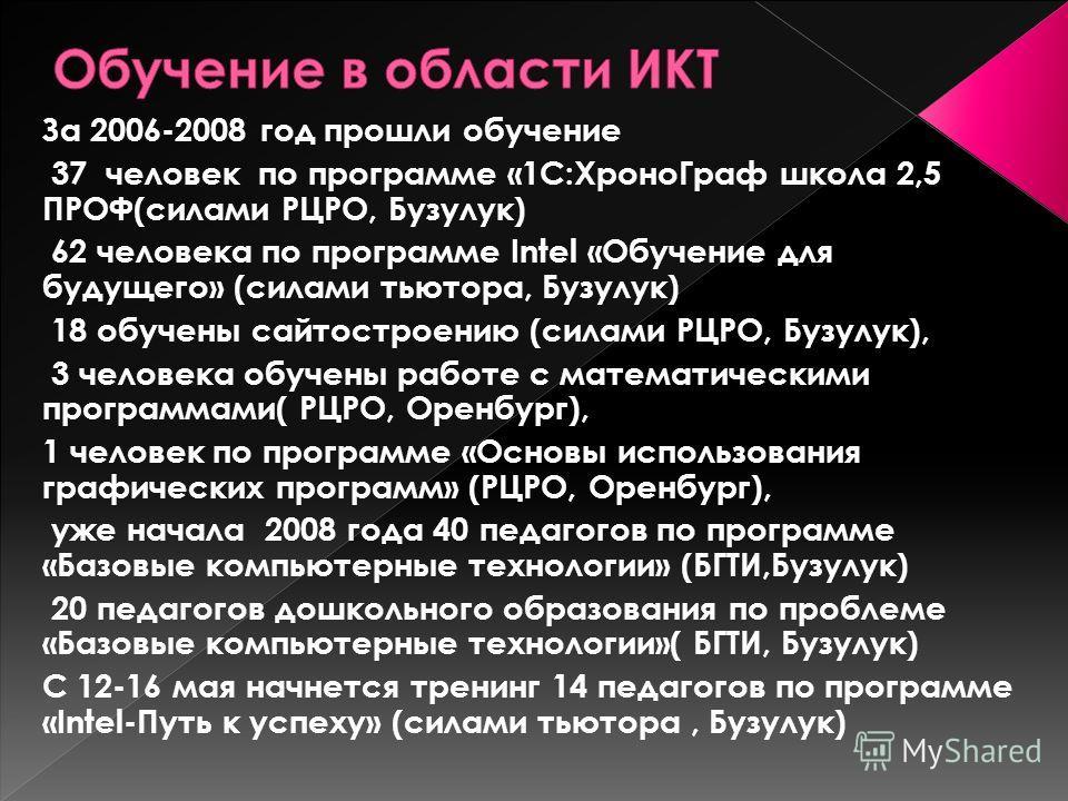 За 2006-2008 год прошли обучение 37 человек по программе «1С:ХроноГраф школа 2,5 ПРОФ(силами РЦРО, Бузулук) 62 человека по программе Intel «Обучение для будущего» (силами тьютора, Бузулук) 18 обучены сайтостроению (силами РЦРО, Бузулук), 3 человека о
