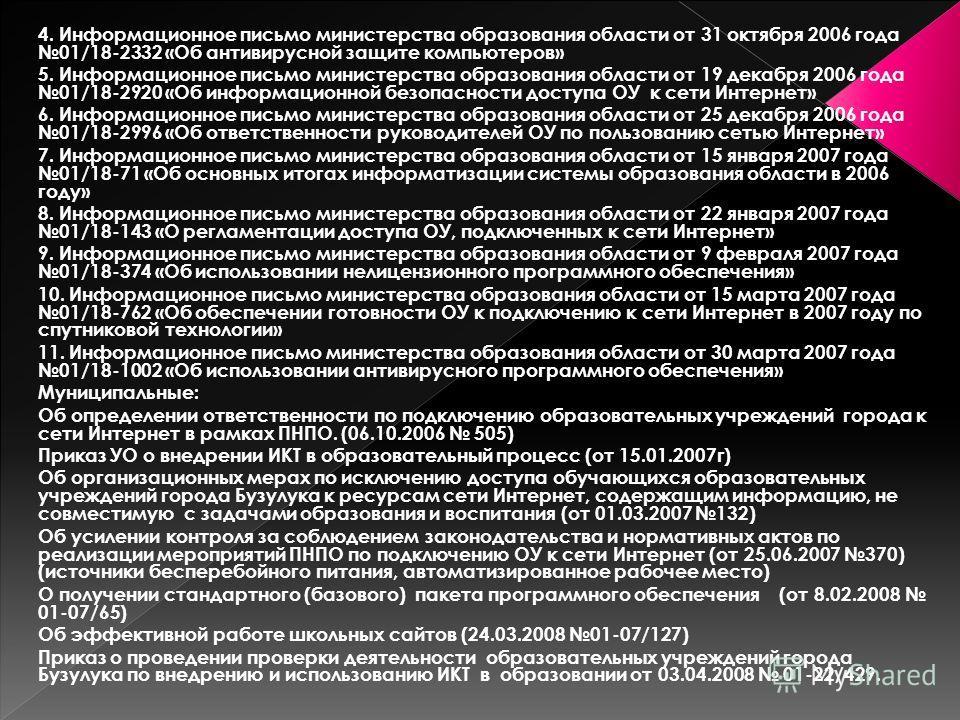 4. Информационное письмо министерства образования области от 31 октября 2006 года 01/18-2332 «Об антивирусной защите компьютеров» 5. Информационное письмо министерства образования области от 19 декабря 2006 года 01/18-2920 «Об информационной безопасн