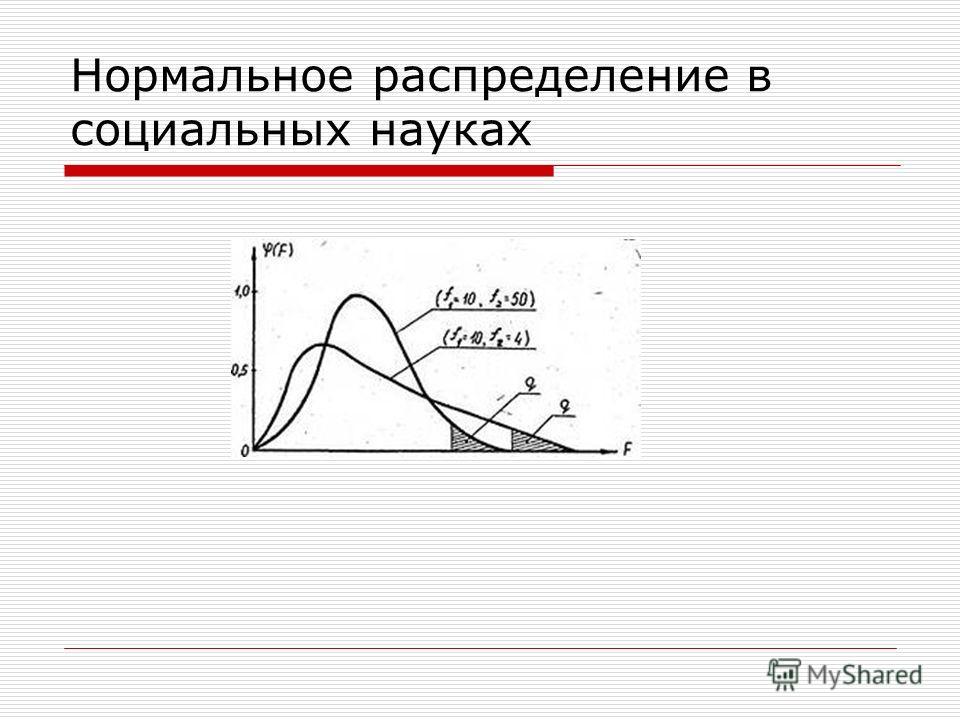 Нормальное распределение в социальных науках
