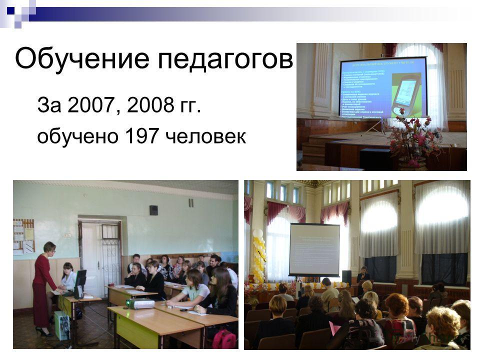 Обучение педагогов За 2007, 2008 гг. обучено 197 человек