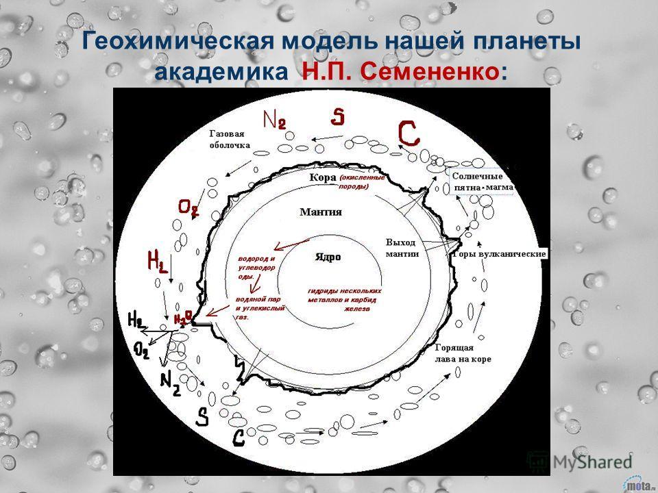 Геохимическая модель нашей планеты академика Н.П. Семененко: