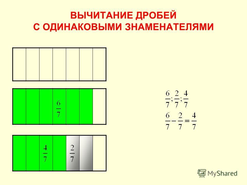 ВЫЧИТАНИЕ ДРОБЕЙ С ОДИНАКОВЫМИ ЗНАМЕНАТЕЛЯМИ 1. Начертили прямоугольник. 2. Его разделили на 7 равных частей (долей). 3. Сначала закрасили 6 рав- ных частей (долей). Какая часть прямоугольника закрашена? 4. Потом стёрли 2 закрашен- ные равные части (