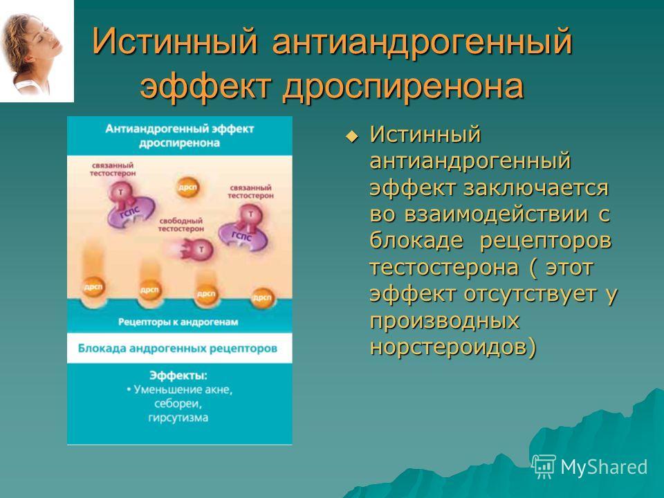 Истинный антиандрогенный эффект дроспиренона Истинный антиандрогенный эффект заключается во взаимодействии с блокаде рецепторов тестостерона ( этот эффект отсутствует у производных норстероидов) Истинный антиандрогенный эффект заключается во взаимоде