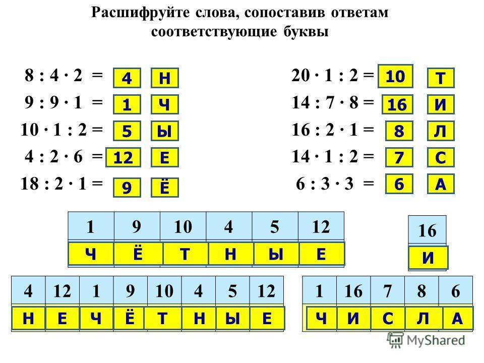 Расшифруйте слова, сопоставив ответам соответствующие буквы 8 : 4 2 = 20 1 : 2 = 9 : 9 1 = 14 : 7 8 = 10 1 : 2 = 16 : 2 1 = 4 : 2 6 = 14 1 : 2 = 18 : 2 1 = 6 : 3 3 = 4Н 1 6 С7 Л8 И16 Т 10 Ё9 Е12 Ы5 Ч А 19104512 4 19104512 16 1 786 Ч ЧЁТНЫЕЧИСЛА И ЁТН