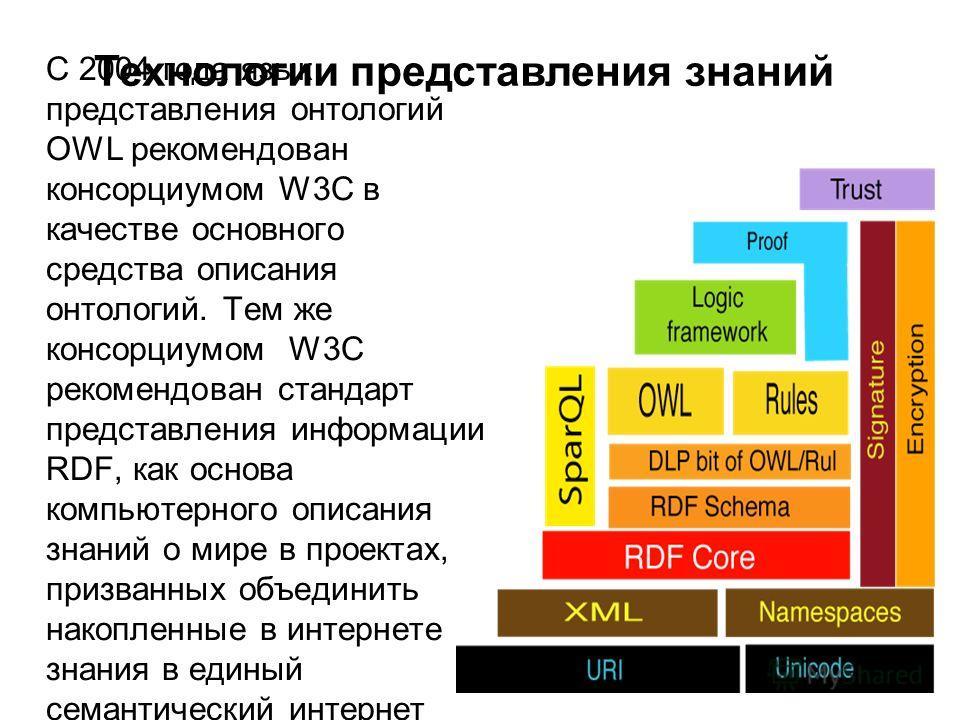 С 2004 года язык представления онтологий OWL рекомендован консорциумом W3C в качестве основного средства описания онтологий. Тем же консорциумом W3C рекомендован стандарт представления информации RDF, как основа компьютерного описания знаний о мире в