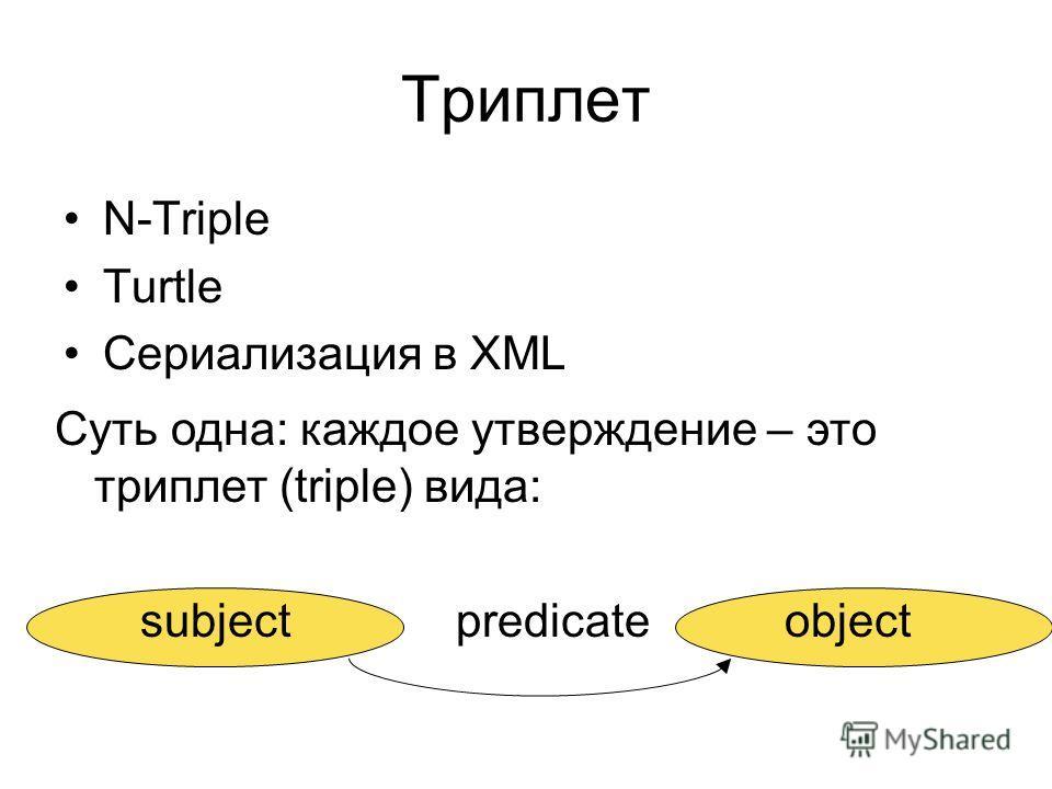 Триплет N-Triple Turtle Сериализация в XML Суть одна: каждое утверждение – это триплет (triple) вида: subject predicate object