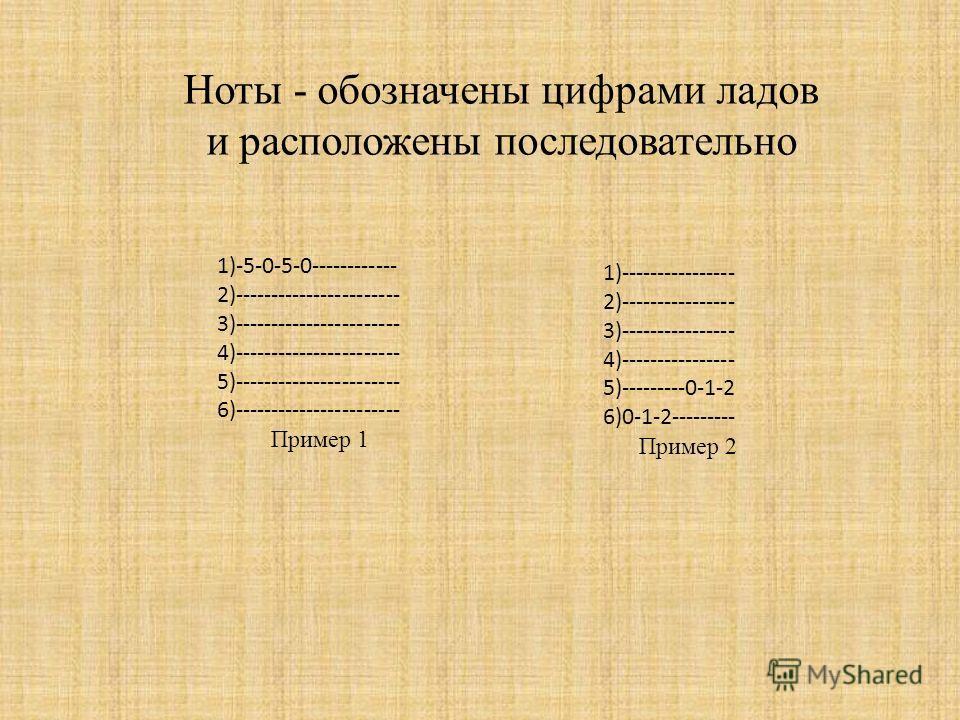 Ноты - обозначены цифрами ладов и расположены последовательно 1)-5-0-5-0------------ 2)----------------------- 3)----------------------- 4)----------------------- 5)----------------------- 6)----------------------- Пример 1 1)---------------- 2)-----