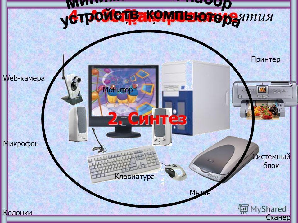 Вывод: Для выделения отдельных признаков требуется произвести анализ, т.е. мысленно расчленить целый предмет на его составные части или отдельные признаки; а затем осуществить обратную операцию - синтез (мысленное объединение) частей предмета или отд