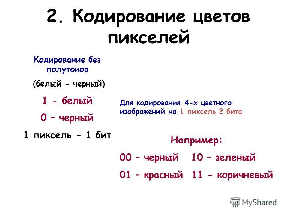 Кодирование без полутонов (белый - черный) 1 - белый 0 – черный 1 пиксель - 1 бит Для кодирования 4-х цветного изображений на 1 пиксель 2 бита Например: 00 – черный 10 – зеленый 01 – красный 11 - коричневый 2. Кодирование цветов пикселей