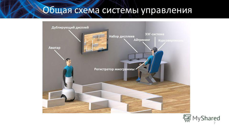 Общая схема системы управления 7