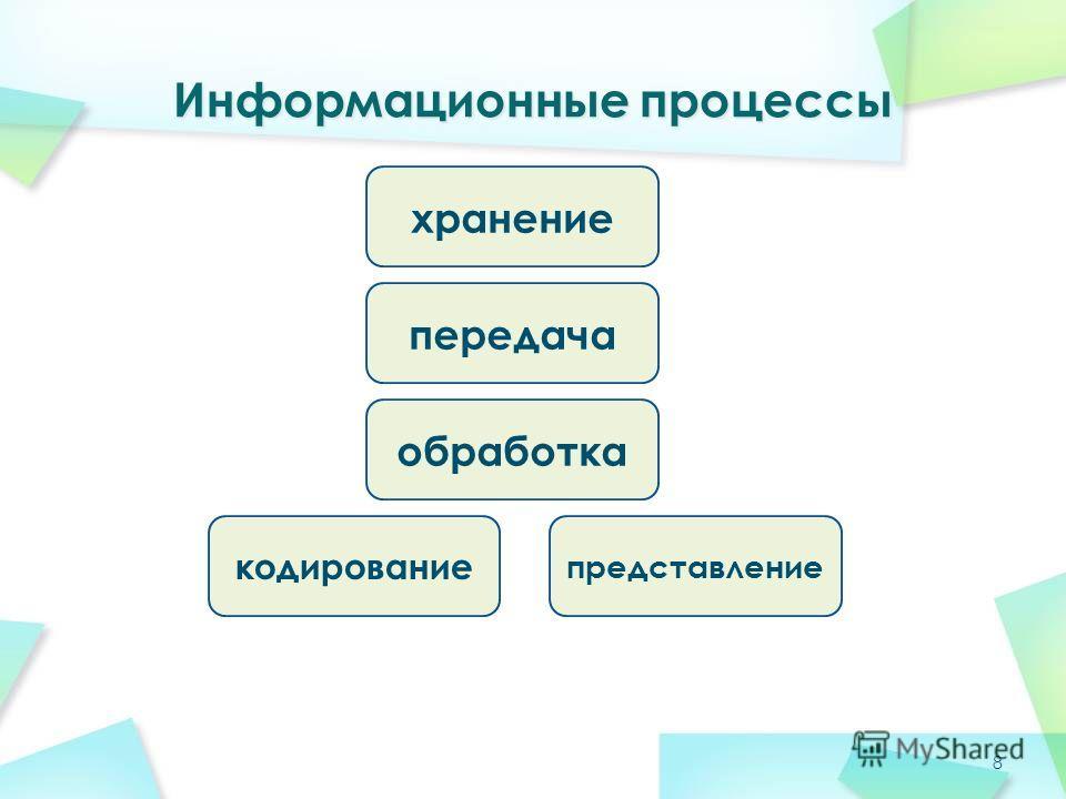 хранение передача обработка представление кодирование 8