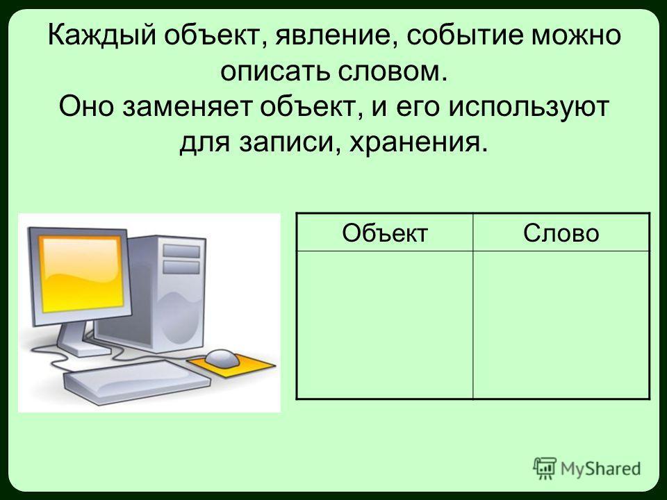Каждый объект, явление, событие можно описать словом. Оно заменяет объект, и его используют для записи, хранения. ОбъектСлово