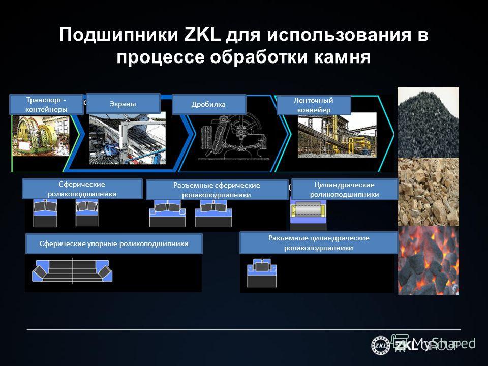 Подшипники ZKL для использования в процессе обработки камня Ленточный конвейер Дробилка Экраны Транспорт - контейнеры Сферические роликоподшипники Разъемные сферические роликоподшипники Цилиндрические роликоподшипники Сферические упорные роликоподшип