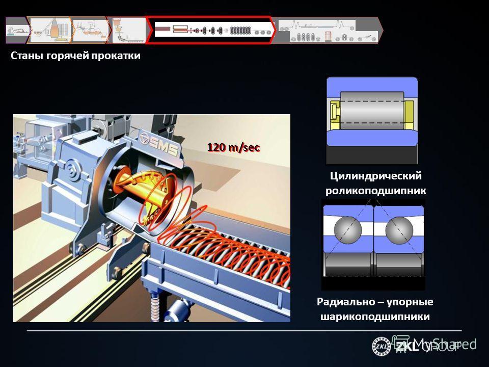 Цилиндрический роликоподшипник Радиально – упорные шарикоподшипники 120 m/sec Станы горячей прокатки