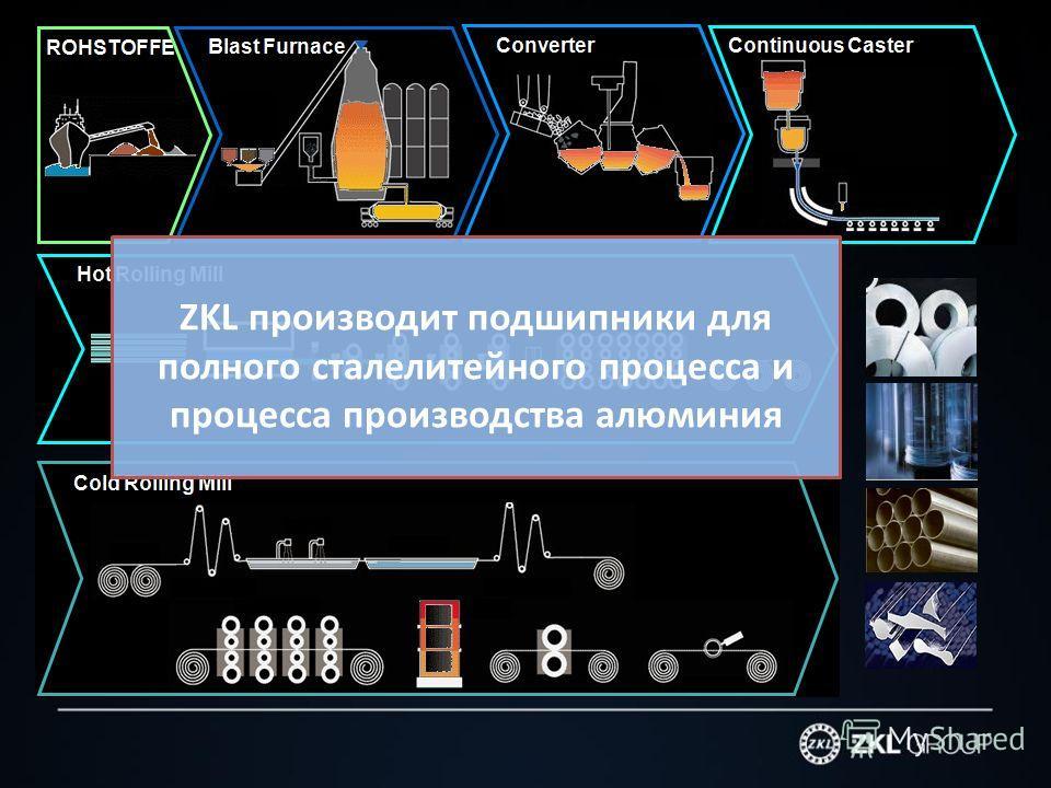 ZKL производит подшипники для полного сталелитейного процесса и процесса производства алюминия