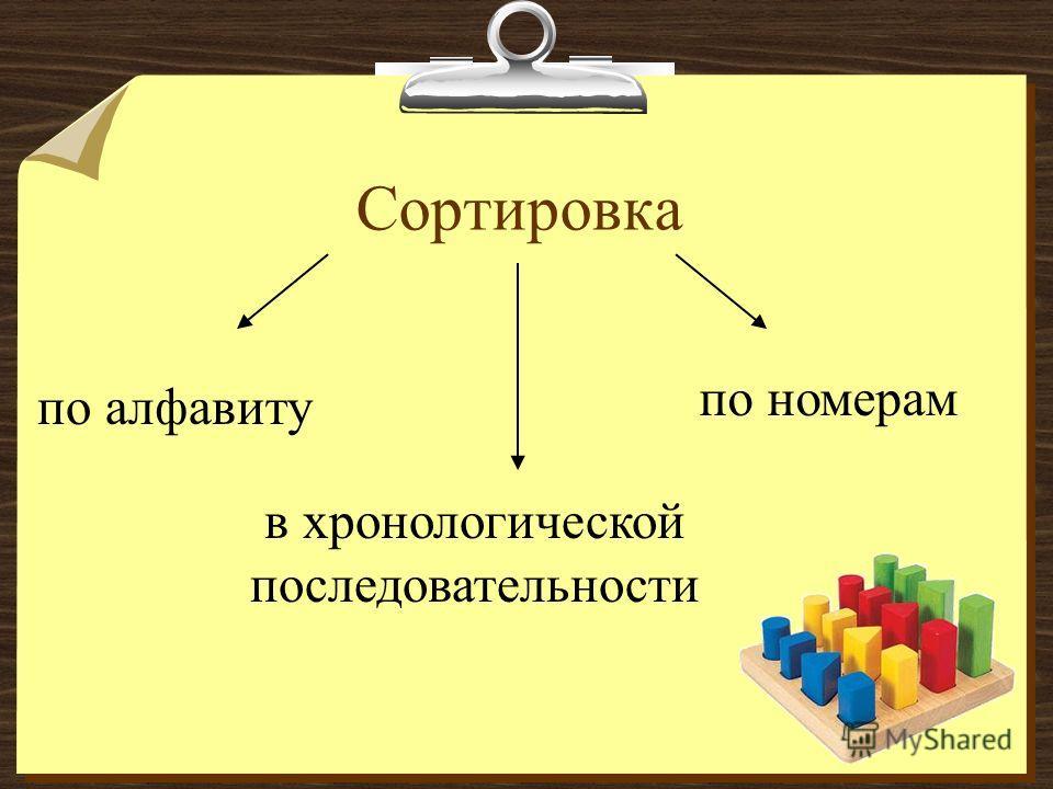 Сортировка по алфавиту по номерам в хронологической последовательности