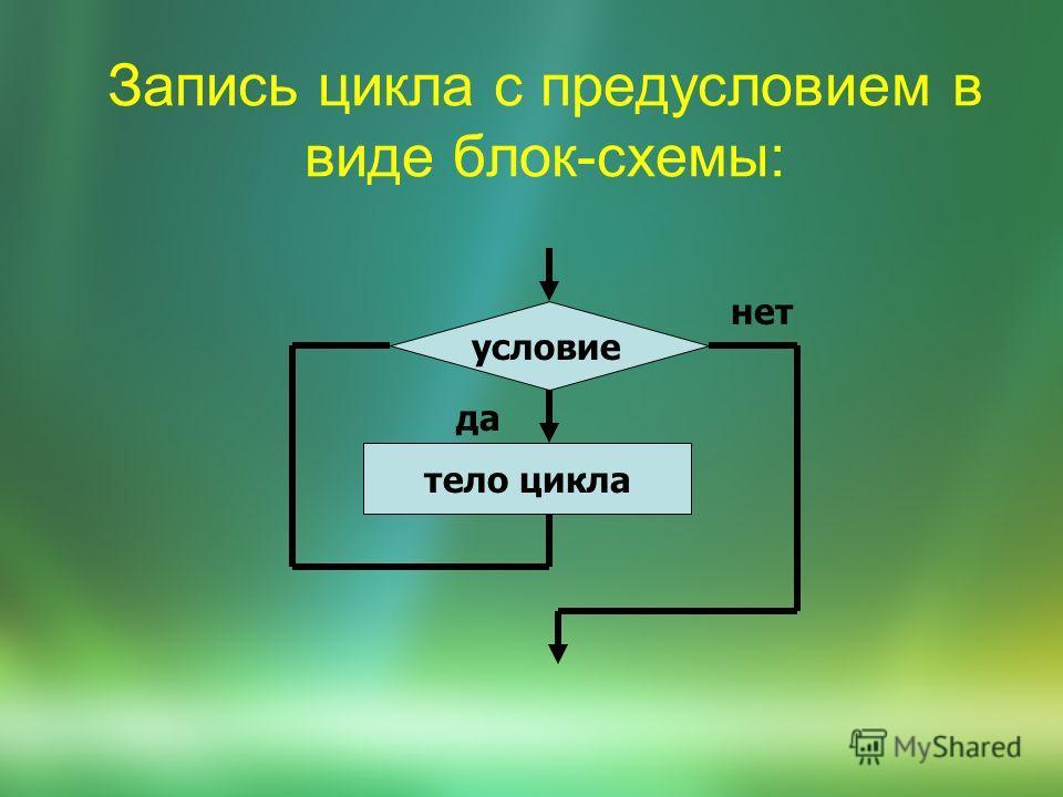 Запись цикла с предусловием в виде блок-схемы: условие тело цикла да нет