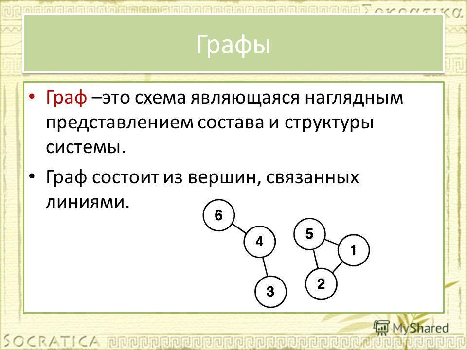 Графы Граф –это схема являющаяся наглядным представлением состава и структуры системы. Граф состоит из вершин, связанных линиями.