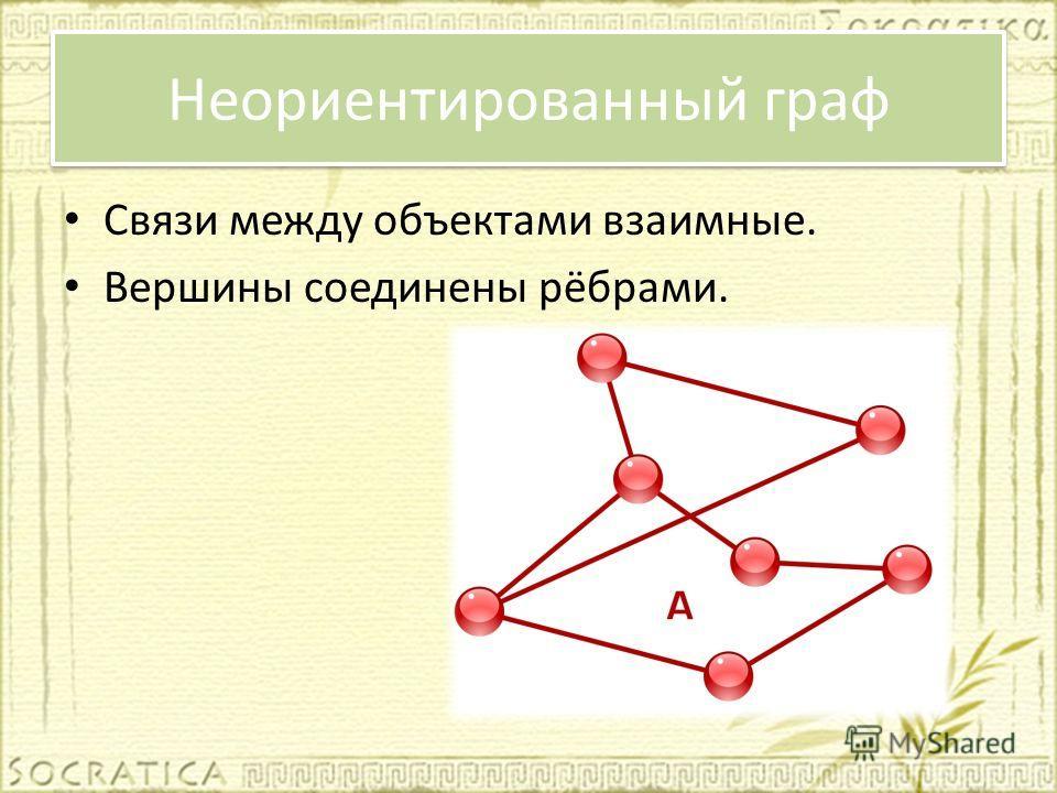 Неориентированный граф Связи между объектами взаимные. Вершины соединены рёбрами.