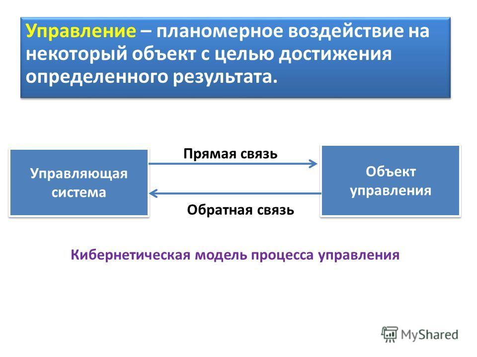 Управление – планомерное воздействие на некоторый объект с целью достижения определенного результата. Управляющая система Объект управления Прямая связь Обратная связь Кибернетическая модель процесса управления