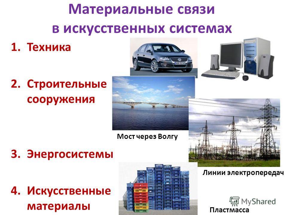 Материальные связи в искусственных системах 1.Техника 2.Строительные сооружения 3.Энергосистемы 4.Искусственные материалы Пластмасса Линии электропередач Мост через Волгу