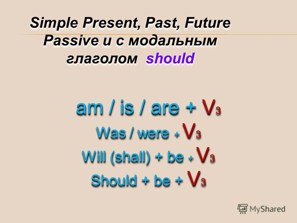 Simple Present, Past, Future Passive и с модальным глаголом should am / is / are + V 3 Was / were + V 3 Will (shall) + be + V 3 Should + be + V 3 am / is / are + V 3 Was / were + V 3 Will (shall) + be + V 3 Should + be + V 3