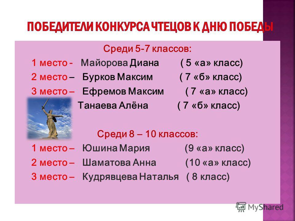 Среди 5-7 классов: 1 место - Майорова Диана ( 5 «а» класс) 2 место – Бурков Максим ( 7 «б» класс) 3 место – Ефремов Максим ( 7 «а» класс) Танаева Алёна ( 7 «б» класс) Среди 8 – 10 классов: 1 место – Юшина Мария (9 «а» класс) 2 место – Шаматова Анна (