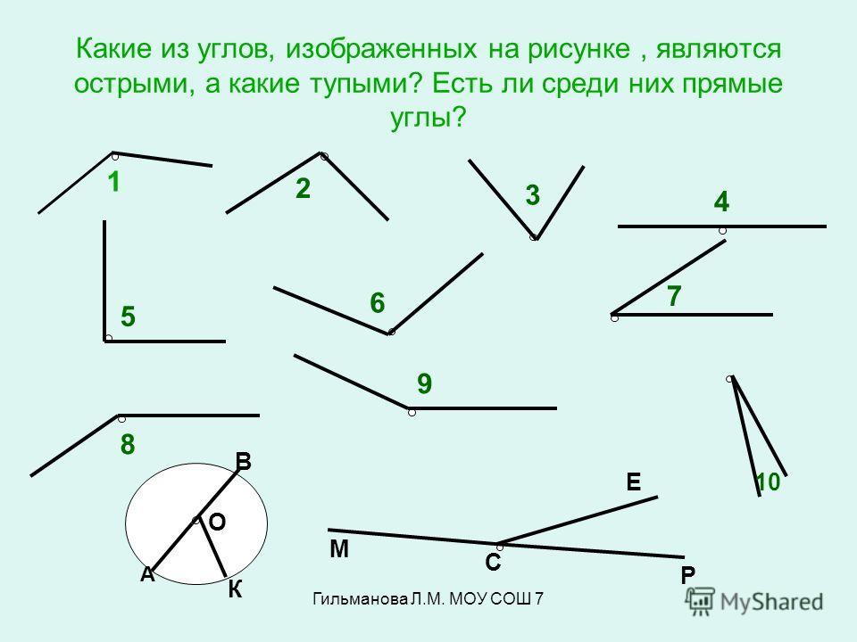 Гильманова Л.М. МОУ СОШ 7 Какие из углов, изображенных на рисунке, являются острыми, а какие тупыми? Есть ли среди них прямые углы? 1 2 3 4 5 6 7 8 9 10 А О В К М С Е Р