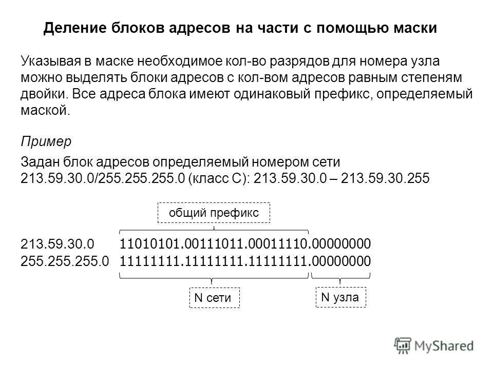 Указывая в маске необходимое кол-во разрядов для номера узла можно выделять блоки адресов с кол-вом адресов равным степеням двойки. Все адреса блока имеют одинаковый префикс, определяемый маской. Пример Задан блок адресов определяемый номером сети 21