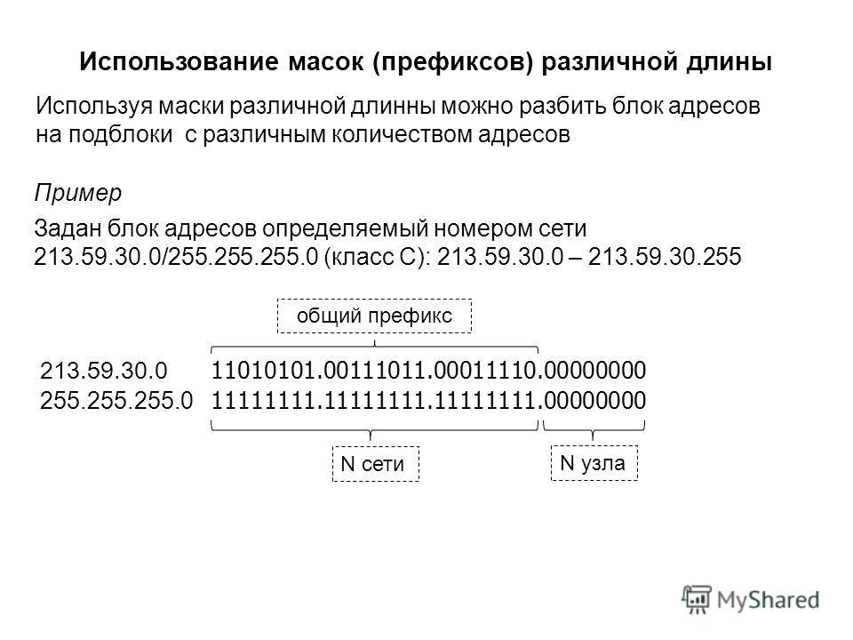 Использование масок (префиксов) различной длины Используя маски различной длинны можно разбить блок адресов на подблоки с различным количеством адресов Пример Задан блок адресов определяемый номером сети 213.59.30.0/255.255.255.0 (класс C): 213.59.30