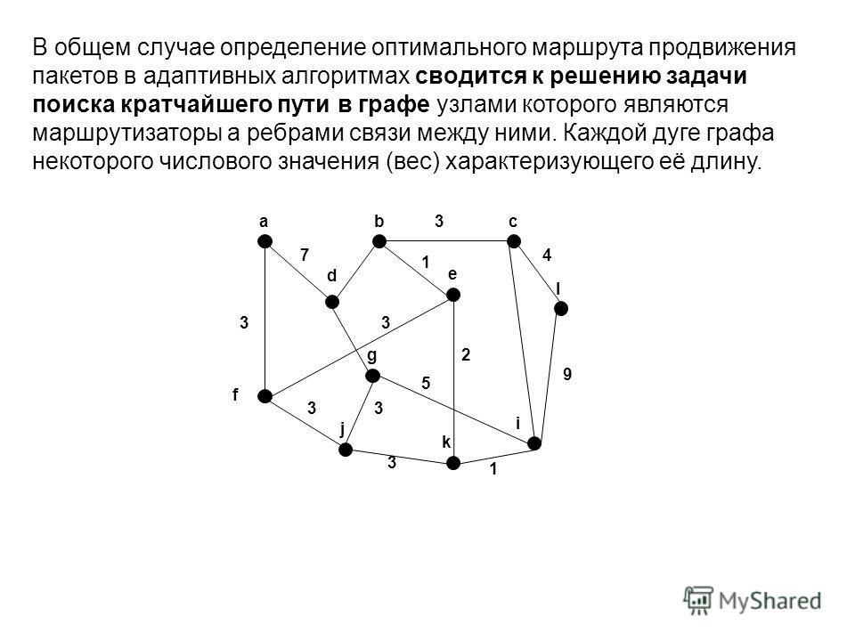 В общем случае определение оптимального маршрута продвижения пакетов в адаптивных алгоритмах сводится к решению задачи поиска кратчайшего пути в графе узлами которого являются маршрутизаторы а ребрами связи между ними. Каждой дуге графа некоторого чи