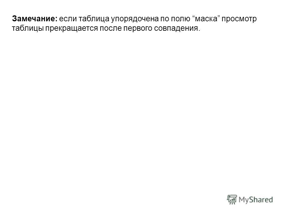 Замечание: если таблица упорядочена по полю маска просмотр таблицы прекращается после первого совпадения.