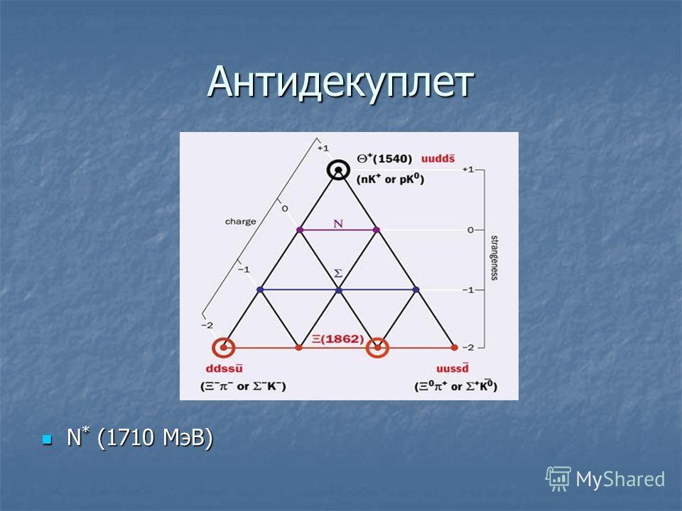 Антидекуплет N * (1710 МэВ) N * (1710 МэВ)