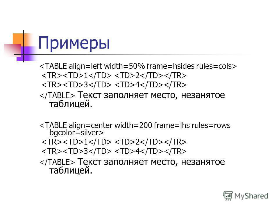 Элемент TABLE Атрибуты: align (left, center, right) нежелательны width cellspacing, cellpadding –поля ячеек bgcolor– цвет фона (нежелателен) rules– линии вокруг ячеек (none, basic, rows, cols, all) frame– какие границы (самой таблицы) видны (void, ab