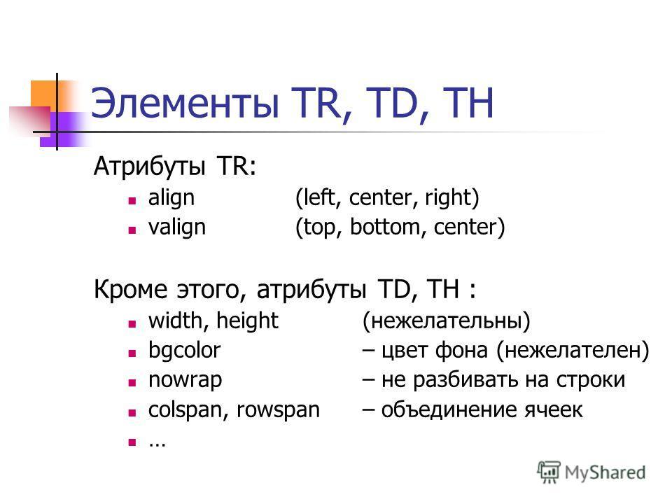 Примеры 1 2 3 4 Текст заполняет место, незанятое таблицей. 1 2 3 4 Текст заполняет место, незанятое таблицей.