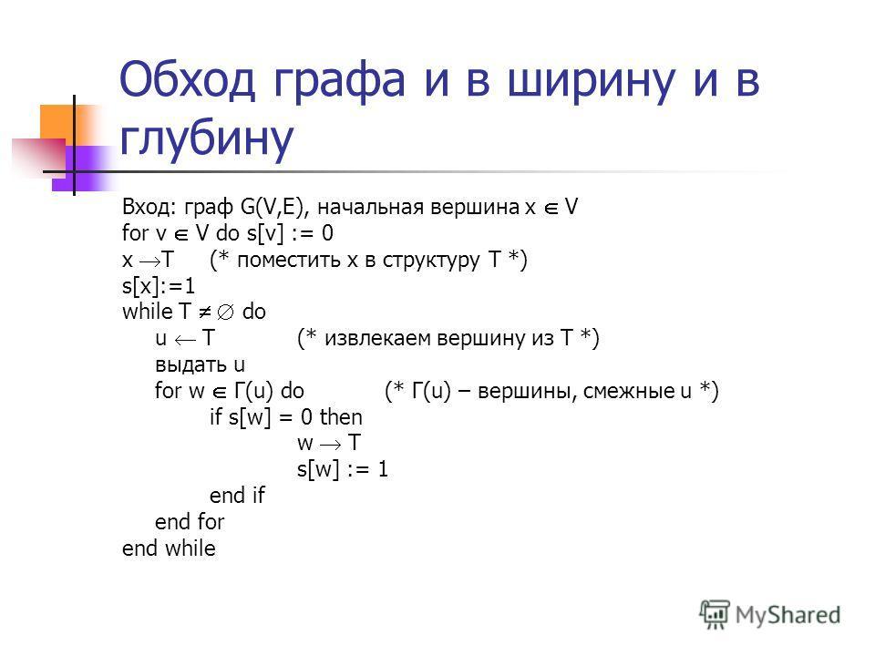 Обход графа и в ширину и в глубину Вход: граф G(V,E), начальная вершина x V for v V do s[v] := 0 x T (* поместить x в структуру T *) s[x]:=1 while T do u T (* извлекаем вершину из T *) выдать u for w Г(u) do (* Г(u) – вершины, смежные u *) if s[w] =