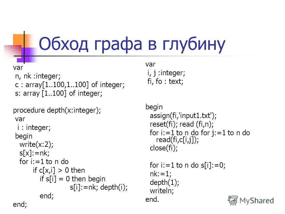 Обход графа в глубину var n, nk :integer; c : array[1..100,1..100] of integer; s: array [1..100] of integer; procedure depth(x:integer); var i : integer; begin write(x:2); s[x]:=nk; for i:=1 to n do if c[x,i] > 0 then if s[i] = 0 then begin s[i]:=nk;