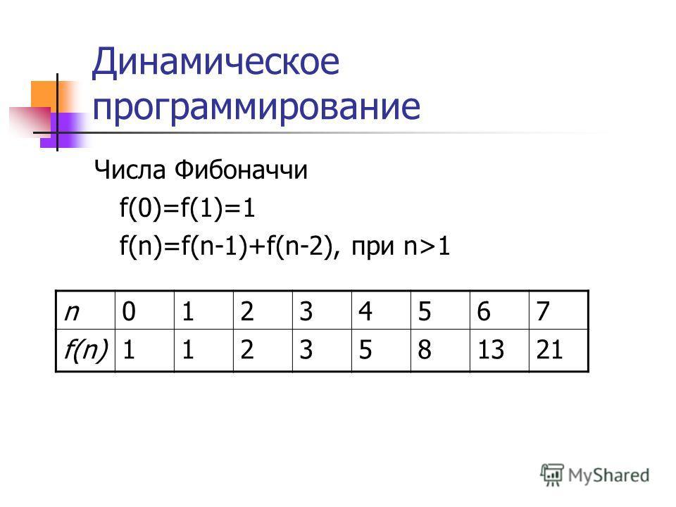 Числа Фибоначчи f(0)=f(1)=1 f(n)=f(n-1)+f(n-2), при n>1 n01234567 f(n)1123581321