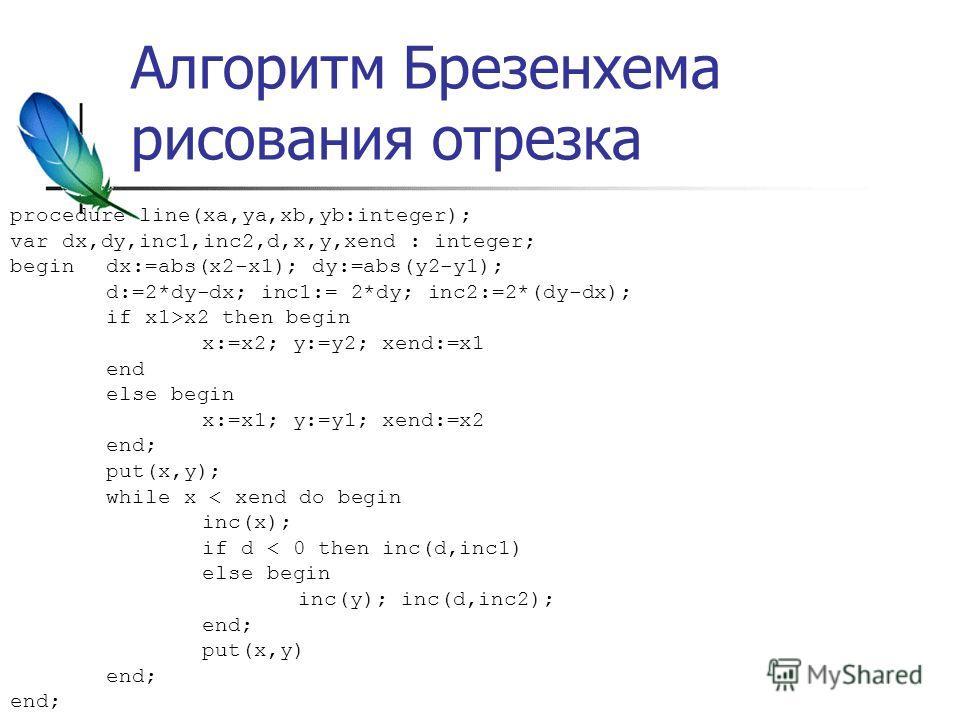 Алгоритм Брезенхема рисования отрезка procedure line(xa,ya,xb,yb:integer); var dx,dy,inc1,inc2,d,x,y,xend : integer; begindx:=abs(x2-x1); dy:=abs(y2-y1); d:=2*dy-dx; inc1:= 2*dy; inc2:=2*(dy-dx); if x1>x2 then begin x:=x2; y:=y2; xend:=x1 end else be