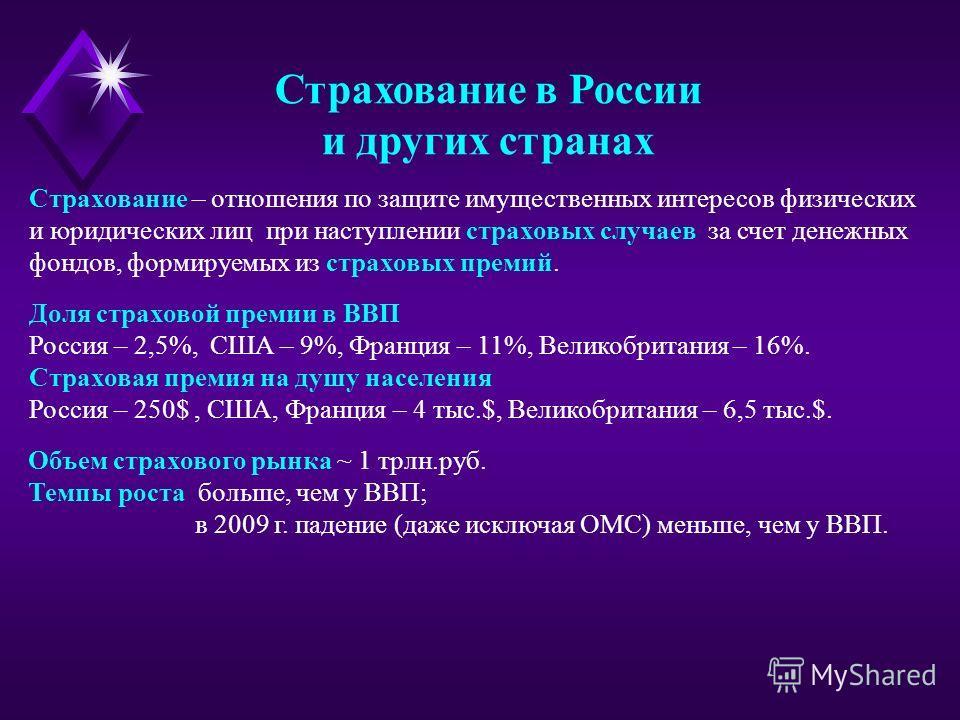 Страхование в России и других странах Страхование – отношения по защите имущественных интересов физических и юридических лиц при наступлении страховых случаев за счет денежных фондов, формируемых из страховых премий. Доля страховой премии в ВВП Росси