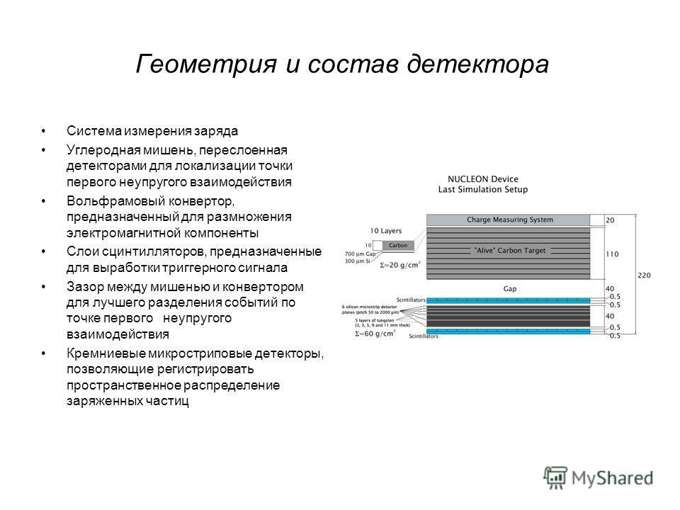 Геометрия и состав детектора Система измерения заряда Углеродная мишень, переслоенная детекторами для локализации точки первого неупругого взаимодействия Вольфрамовый конвертор, предназначенный для размножения электромагнитной компоненты Слои сцинтил