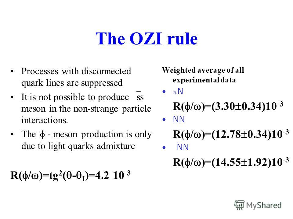 The OZI rule Processes with disconnected quark lines are suppressed It is not possible to produce ss meson in the non-strange particle interactions. The - meson production is only due to light quarks admixture R( / )=tg 2 ( - I )=4.2 10 -3 Weighted a