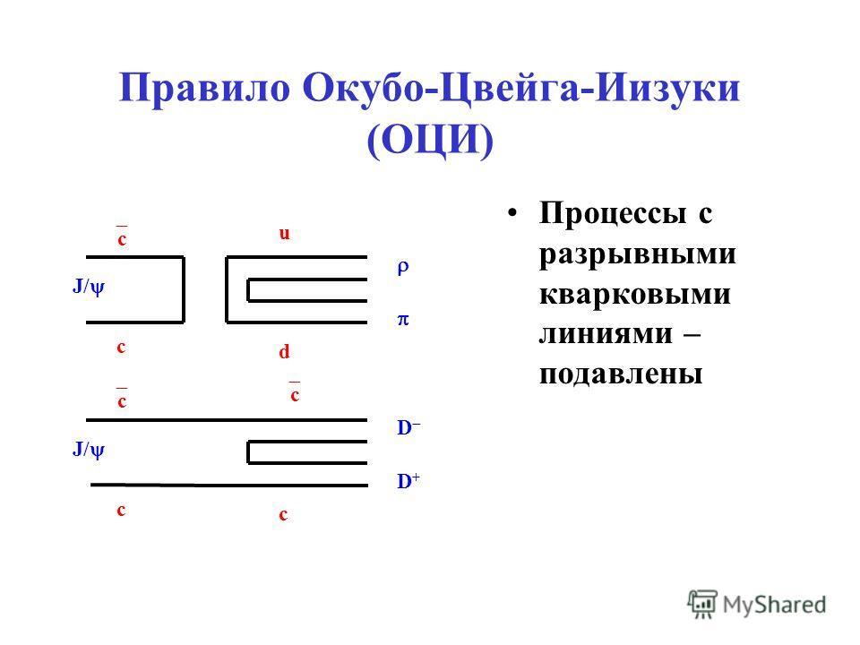 Правило Окубо-Цвейга-Иизуки (ОЦИ) Процессы с разрывными кварковыми линиями – подавлены c c d u J/ c c с с D D+D+