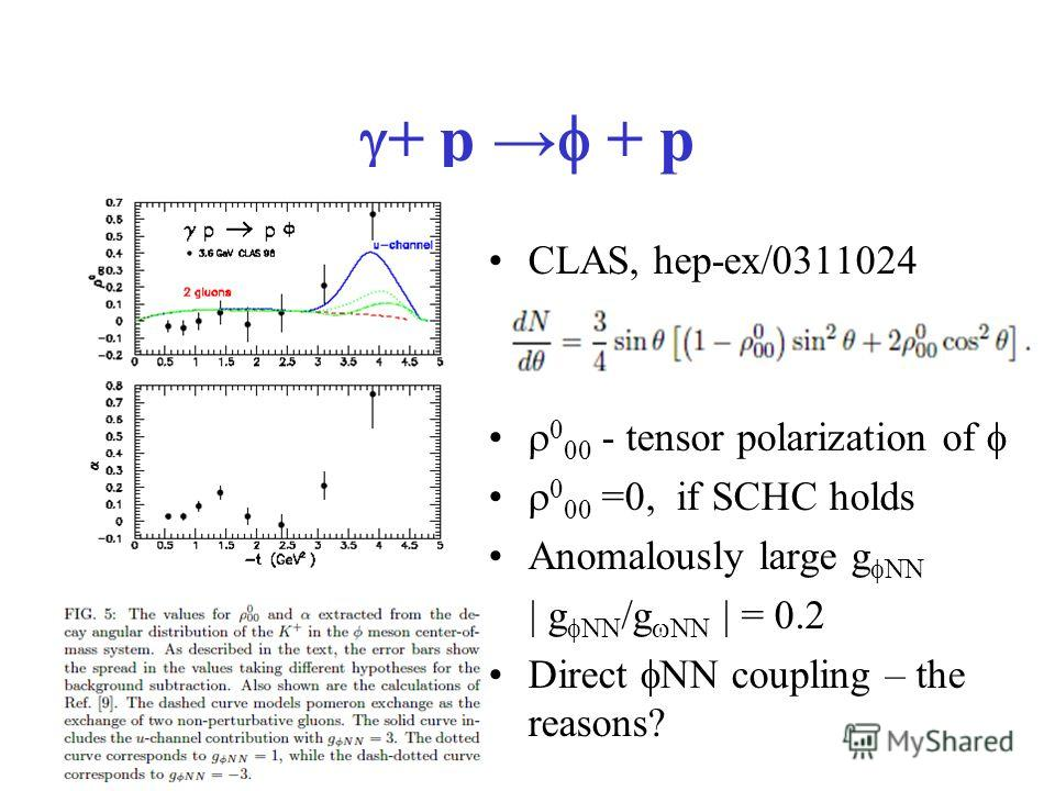 + p + p CLAS, hep-ex/0311024 0 00 - tensor polarization of 0 00 =0, if SCHC holds Anomalously large g NN | g NN /g NN | = 0.2 Direct NN coupling – the reasons?