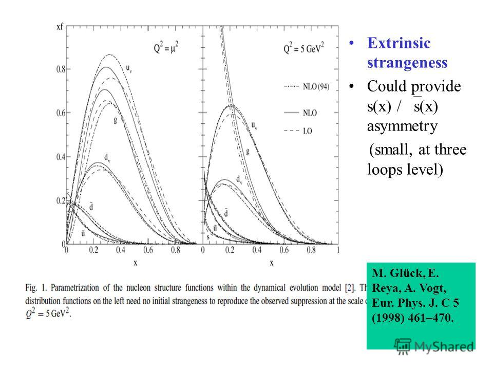 Extrinsic strangeness Could provide s(x) / s(x) asymmetry (small, at three loops level) M. Glück, E. Reya, A. Vogt, Eur. Phys. J. C 5 (1998) 461–470.