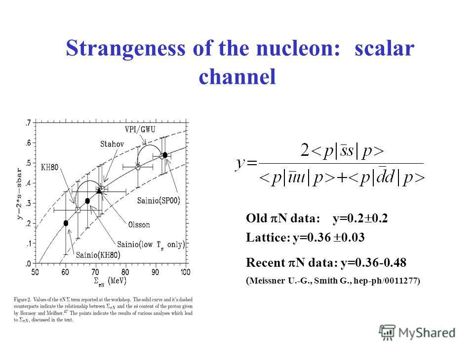 Strangeness of the nucleon: scalar channel Old N data: y=0.2 0.2 Lattice: y=0.36 0.03 Recent N data: y=0.36-0.48 ( Meissner U.-G., Smith G., hep-ph/0011277)