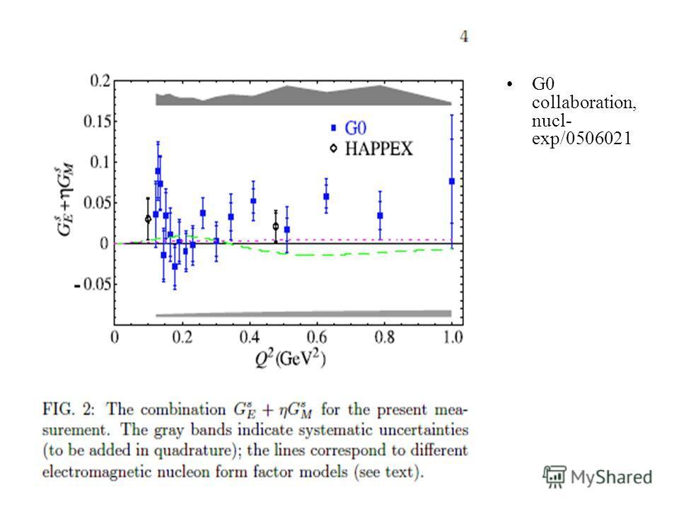 G0 collaboration, nucl- exp/0506021
