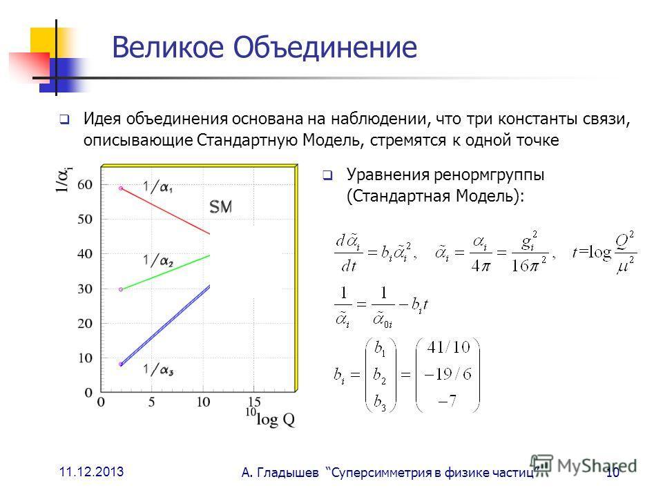 11.12.2013 А. Гладышев Суперсимметрия в физике частиц10 Великое Объединение Идея объединения основана на наблюдении, что три константы связи, описывающие Стандартную Модель, стремятся к одной точке Уравнения ренормгруппы (Стандартная Модель):